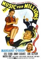 Музыка для миллионов (1944)