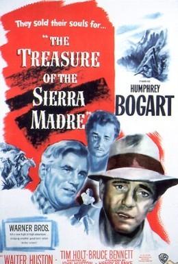 Постер фильма Сокровища Сьерра Мадре (1948)