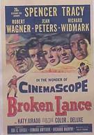 Сломанное копье (1954)