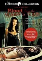 Кровь из гробницы мумии (1971)