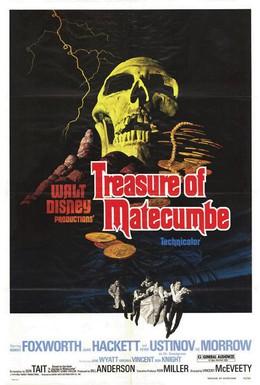 Постер фильма Сокровище Матекумбе (1976)