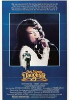 Дочь шахтера (1980)