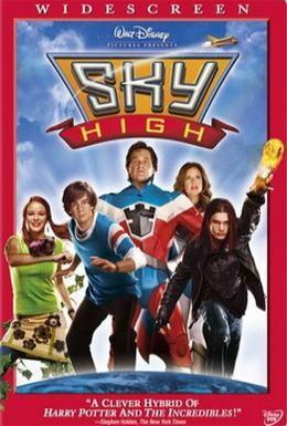 Постер фильма Высший пилотаж (2005)