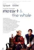 Без ума от любви (2005)