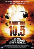 10.5 баллов (2004)