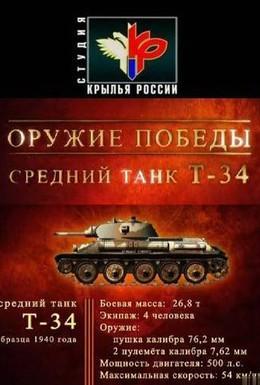 Постер фильма Оружие победы (2010)