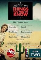 BBC. Всё, что нужно знать (2011)