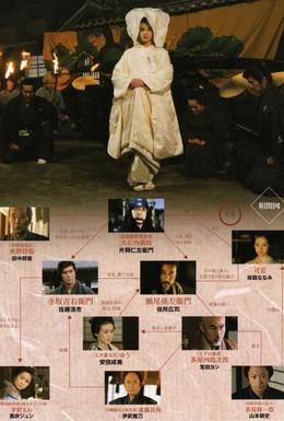 Постер фильма Последний ронин (2010)