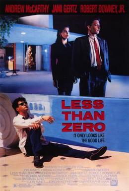 Постер фильма Меньше нуля (1987)