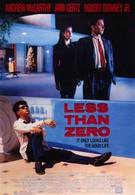 Меньше нуля (1987)
