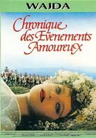 Хроника любовных происшествий (1986)