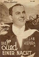 Под чужим именем (1932)
