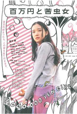 Постер фильма Миллион йен и миллион проблем (2008)