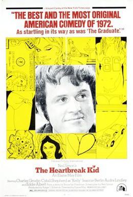 Постер фильма Разбивающий сердца (1972)