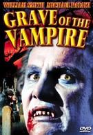 Могила вампира (1972)